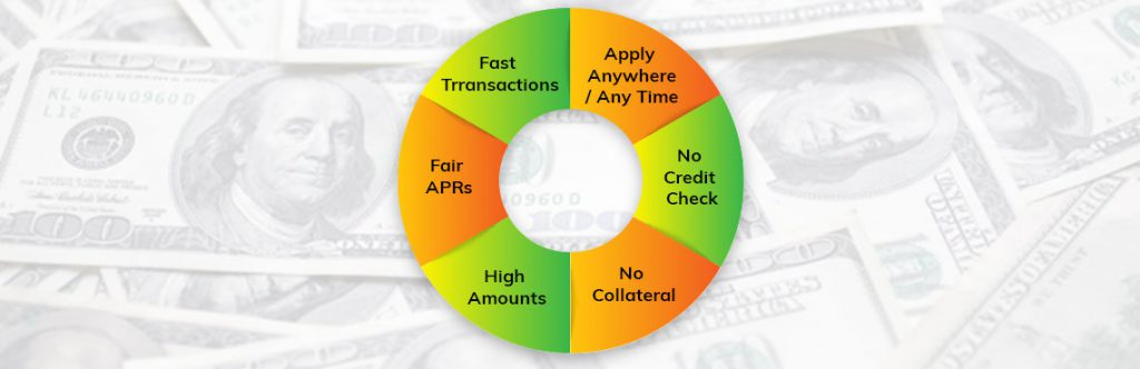 Payday Loans in Mississippi