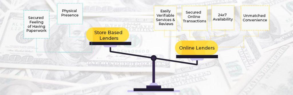 Store Based Leners Vs Online Lenders