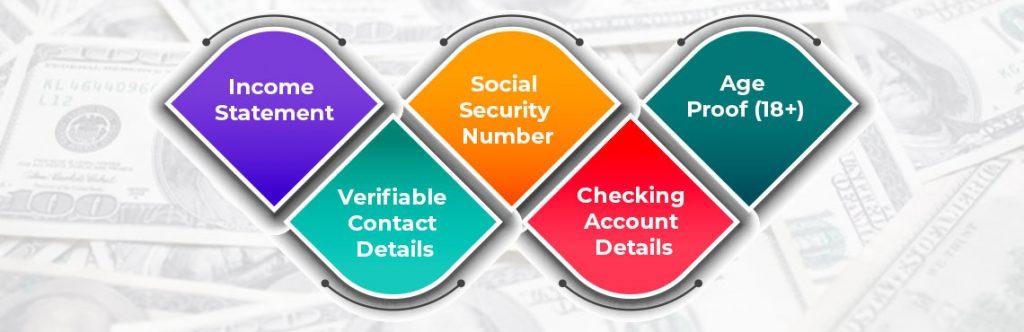 Requirements of long term installment loans
