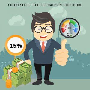 improve-credit-rating