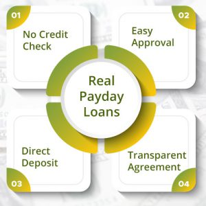 real payday loans