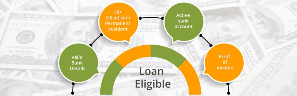 requirements of no teletrack payday loans