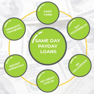 same day Payday Loans in Ohio