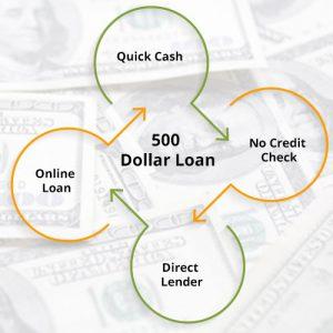 500 DollarLoan No Credit Check