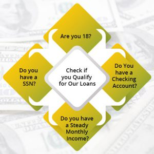 Benefits-of-Internet-Payday-Loan
