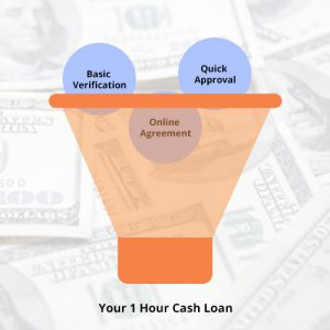 Cash loans wired in 1 hour