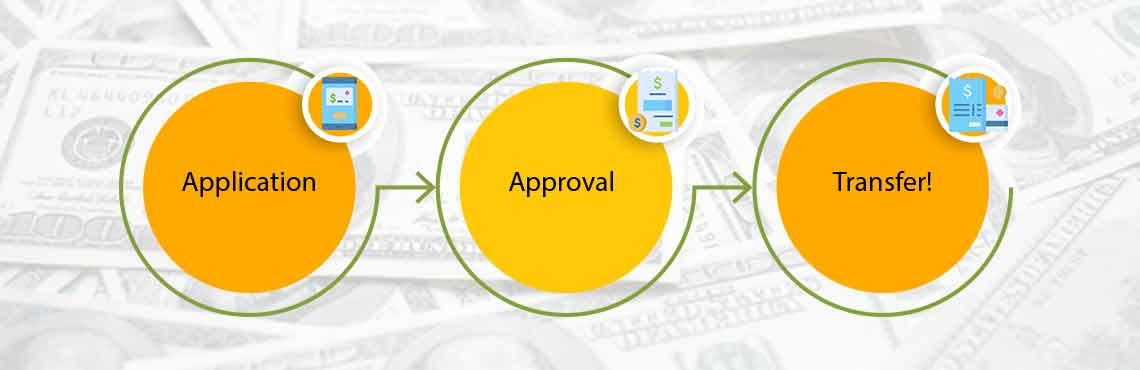 Fast Payday Loans online