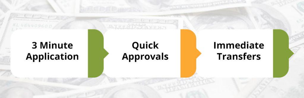 quick personal installment loans