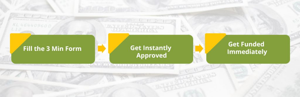 2nd Chance Payday Loans Approval process